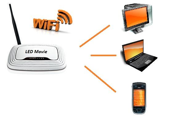 Управление светодиодным экраном сетью wi-fi